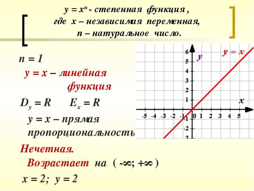 у = хп - степенная функция , где х – независимая переменная, п – натуральное ...