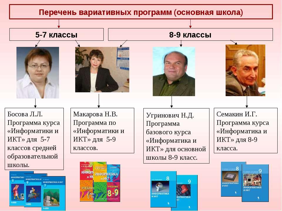 Перечень вариативных программ (основная школа) 5-7 классы 8-9 классы Босова Л...