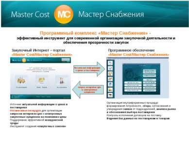 Программный комплекс «Мастер Снабжения» - эффективный инструмент для современ...