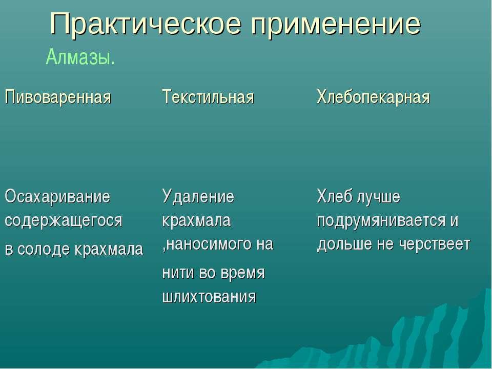 Практическое применение Алмазы. Пивоваренная Текстильная Хлебопекарная Осахар...