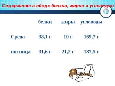 Содержание в обеде белков, жиров и углеводов белки жиры углеводы Среда 38,1 г...