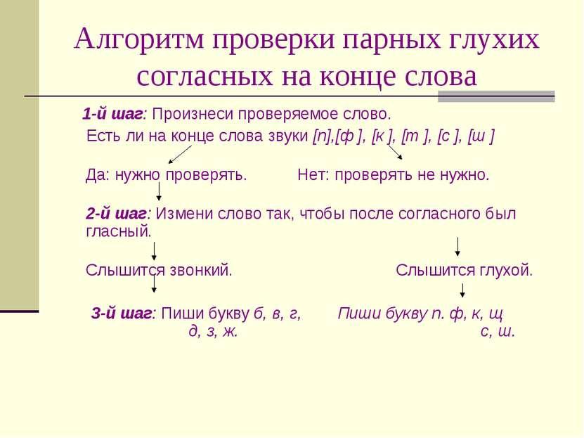 Алгоритм проверки парных глухих согласных на конце слова 1-й шаг: Произнеси п...