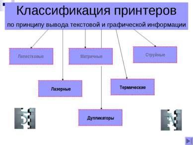 Классификация принтеров по принципу вывода текстовой и графической информации...