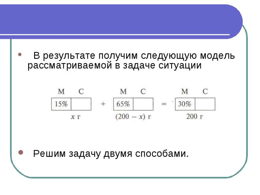 В результате получим следующую модель рассматриваемой в задаче ситуации Решим...