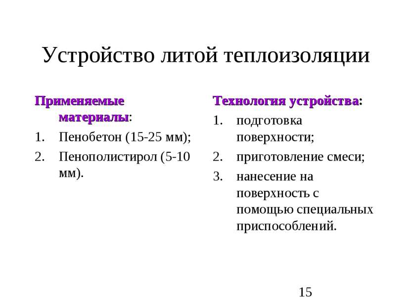 Устройство литой теплоизоляции Применяемые материалы: Пенобетон (15-25 мм); П...