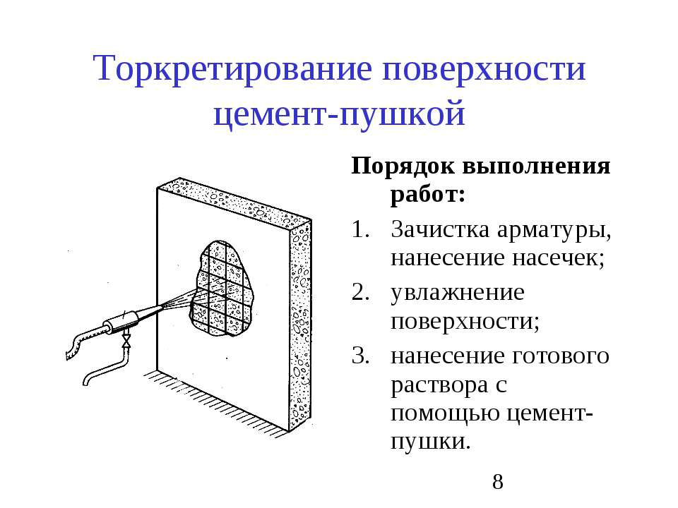 Торкретирование поверхности цемент-пушкой Порядок выполнения работ: Зачистка ...
