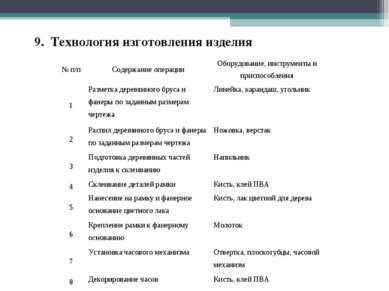 9. Технология изготовления изделия № п/п Содержание операции Оборудование, ин...
