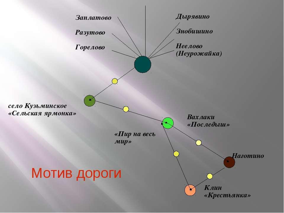 Заплатово Разутово Горелово Дырявино Знобишино Неелово (Неурожайка) село Кузь...