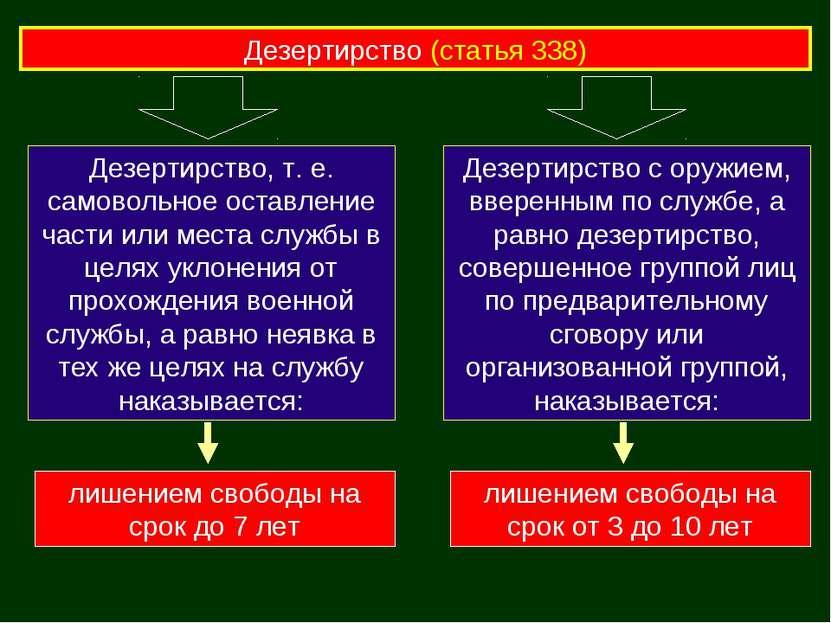 Дезертирство (статья 338) Дезертирство с оружием, вверенным по службе, а равн...