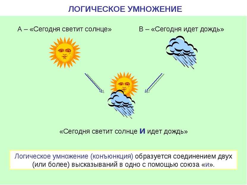 ЛОГИЧЕСКОЕ УМНОЖЕНИЕ «Сегодня светит солнце и идет дождь» А – «Сегодня светит...
