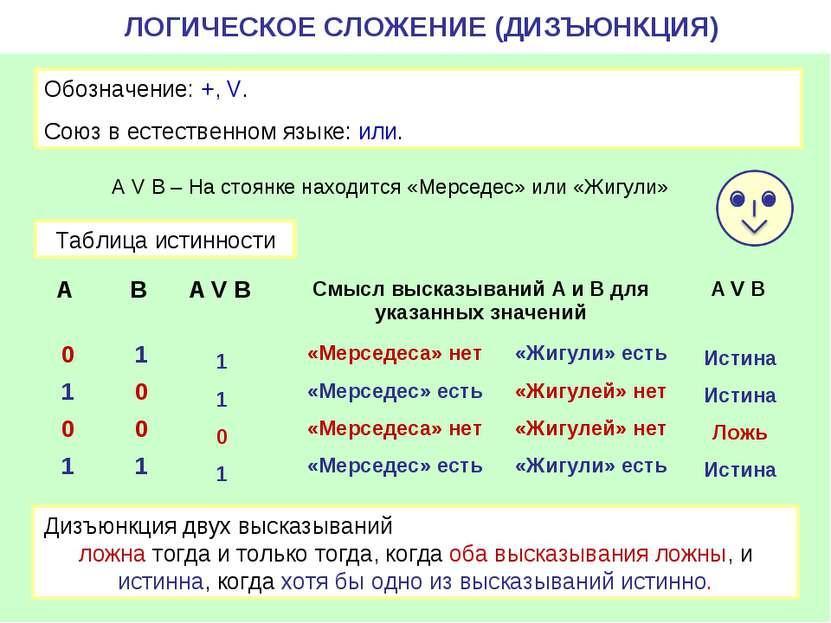 ЛОГИЧЕСКОЕ СЛОЖЕНИЕ (ДИЗЪЮНКЦИЯ) Обозначение: +, V. Союз в естественном языке...