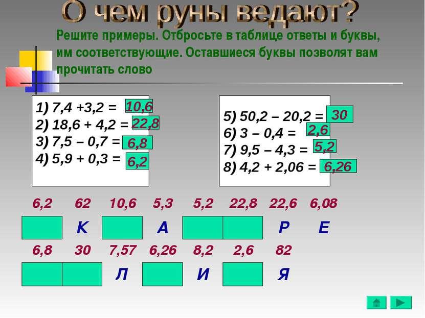 Решите примеры. Отбросьте в таблице ответы и буквы, им соответствующие. Остав...