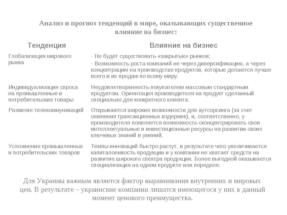 Для Украины важным является фактор выравнивания внутренних и мировых цен. В р...