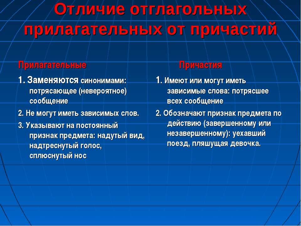 Отличие отглагольных прилагательных от причастий Прилагательные 1. Заменяются...