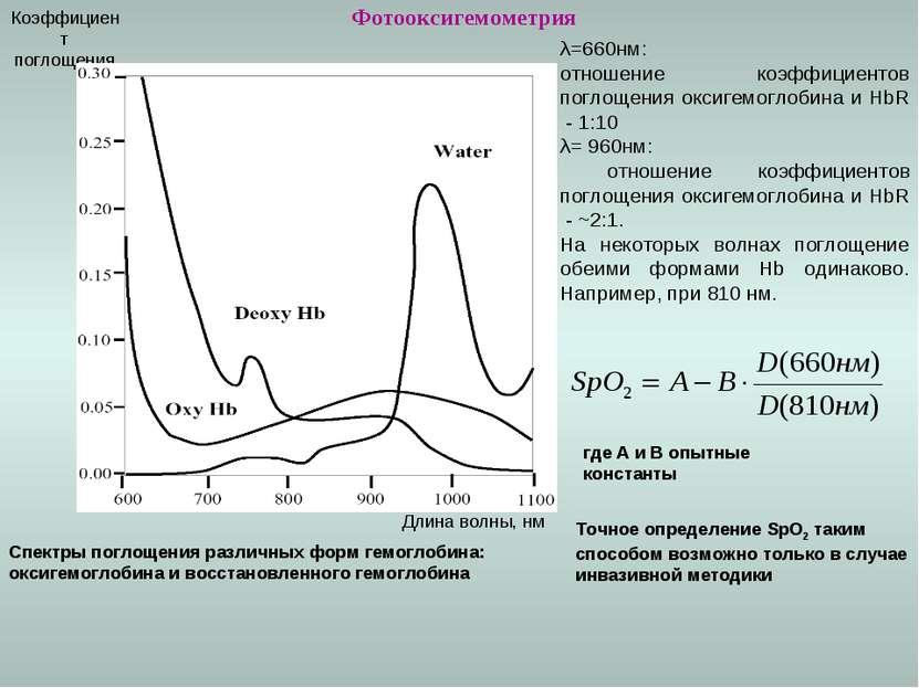 Фотооксигемометрия Длина волны, нм λ=660нм: отношение коэффициентов поглощени...