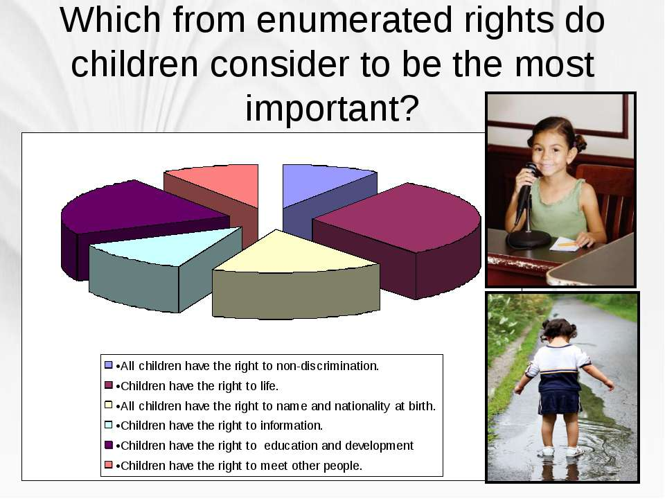 Which from enumerated rights do children consider to be the most important?