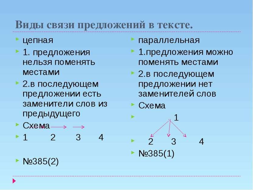 Схема связи предложений в тексте 251