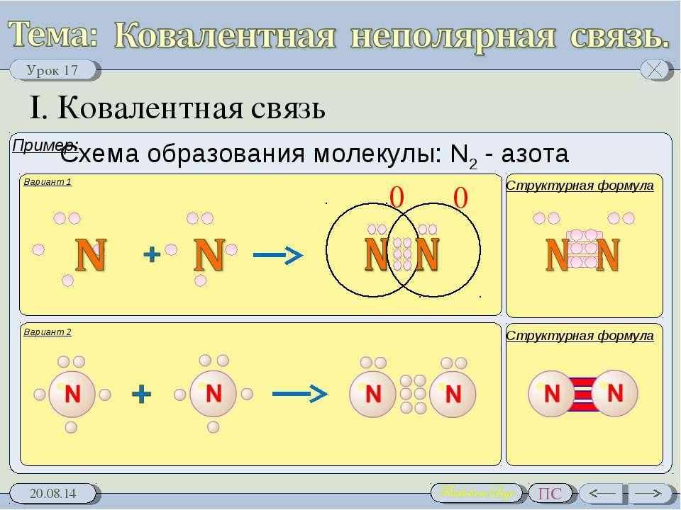 I. Ковалентная связь Вариант 1 Структурная формула Урок 17 ПС