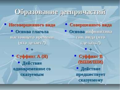 Образование деепричастий Несовершенного вида Основа глагола настоящего времен...