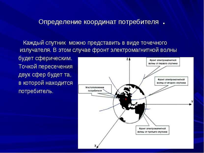 Определение координат потребителя . Каждый спутник можно представить в виде т...