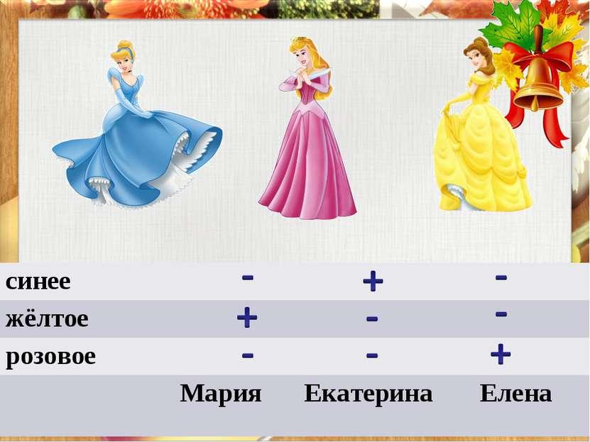 Девушки – Мария, Екатерина и Елена – одеты в платья разных цветов = синее, жё...