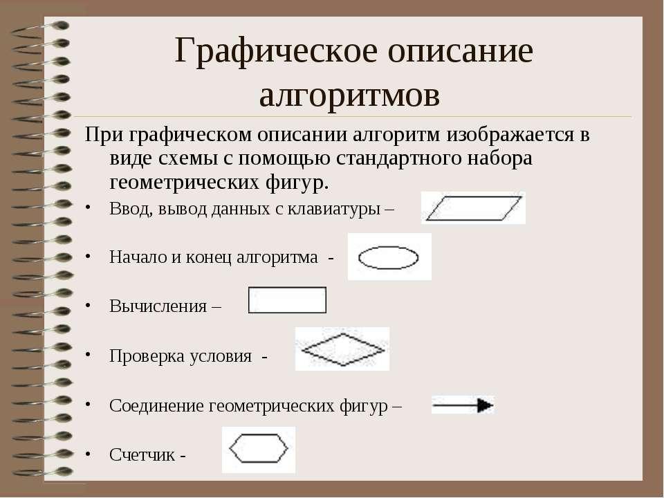 Графическое описание алгоритмов При графическом описании алгоритм изображаетс...