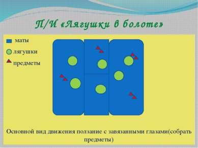 П/И «Лягушки в болоте» маты лягушки предметы Основной вид движения ползание с...