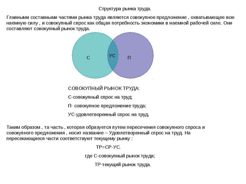 Структура рынка труда. Главными составными частями рынка труда являются совок...