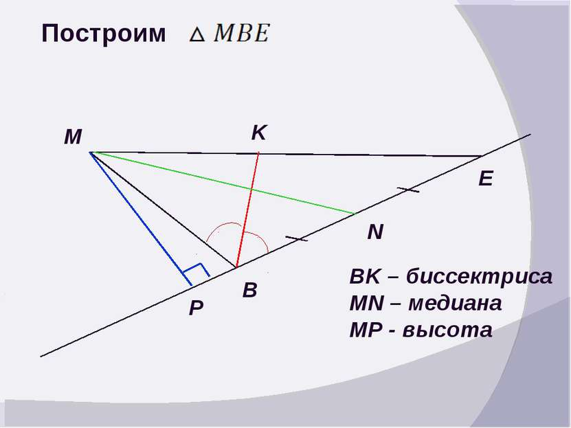 Построим E B M K N P BK – биссектриса MN – медиана MP - высота