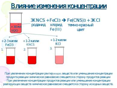 Влияние изменения концентрации + 2-3 капли FeCl3 + 1-2 капли KNCS + 1-2 капли...