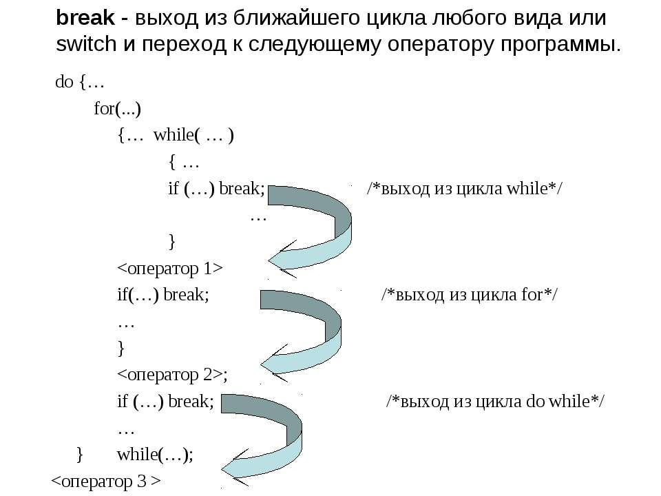 break - выход из ближайшего цикла любого вида или switch и переход к следующе...