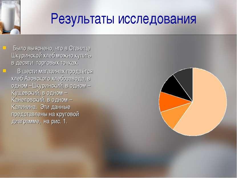 Результаты исследования Было выяснено, что в Станице Шкуринской хлеб можно ку...