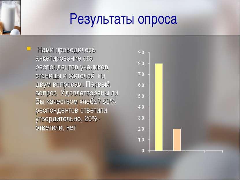 Результаты опроса Нами проводилось анкетирование ста респондентов учеников ст...