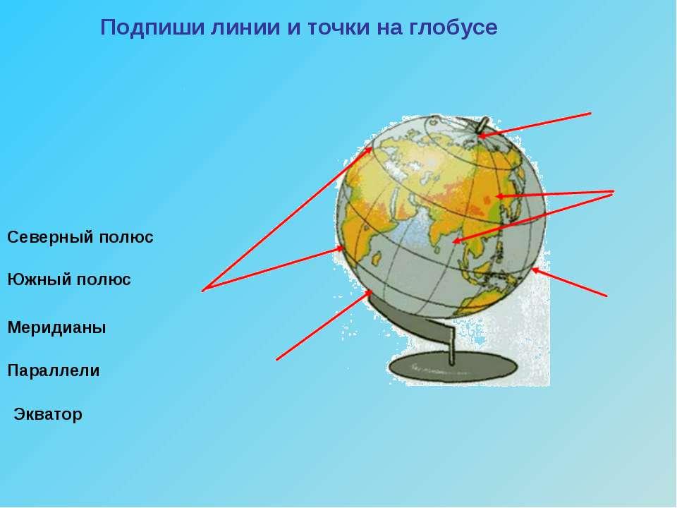Подпиши линии и точки на глобусе Северный полюс Южный полюс Меридианы Паралле...