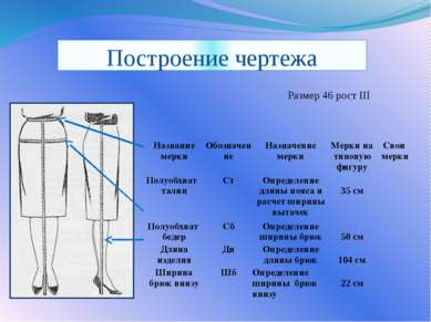 Построение чертежа Размер 46 рост III Название мерки Обозначение Назначение м...
