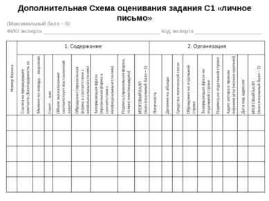 Дополнительная Схема оценивания задания С1 «личное письмо» (Максимальный балл...