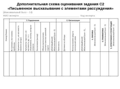 Дополнительная схема оценивания задания С2 «Письменное высказывание с элемент...