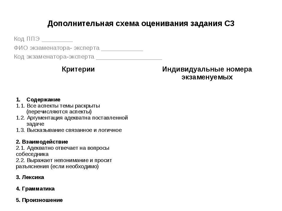 Дополнительная схема оценивания задания С3 Код ППЭ _________ ФИО экзаменатора...