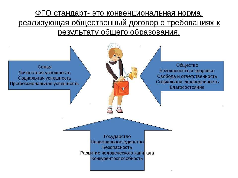 ФГО стандарт- это конвенциональная норма, реализующая общественный договор о ...
