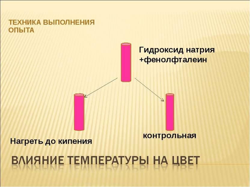 ТЕХНИКА ВЫПОЛНЕНИЯ ОПЫТА Гидроксид натрия +фенолфталеин Нагреть до кипения ко...
