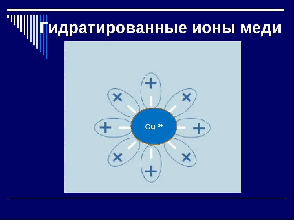 Сu 2+ Гидратированные ионы меди
