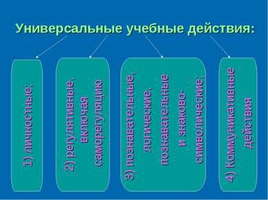 Универсальные учебные действия: 1) личностные; 2) регулятивные, включая самор...