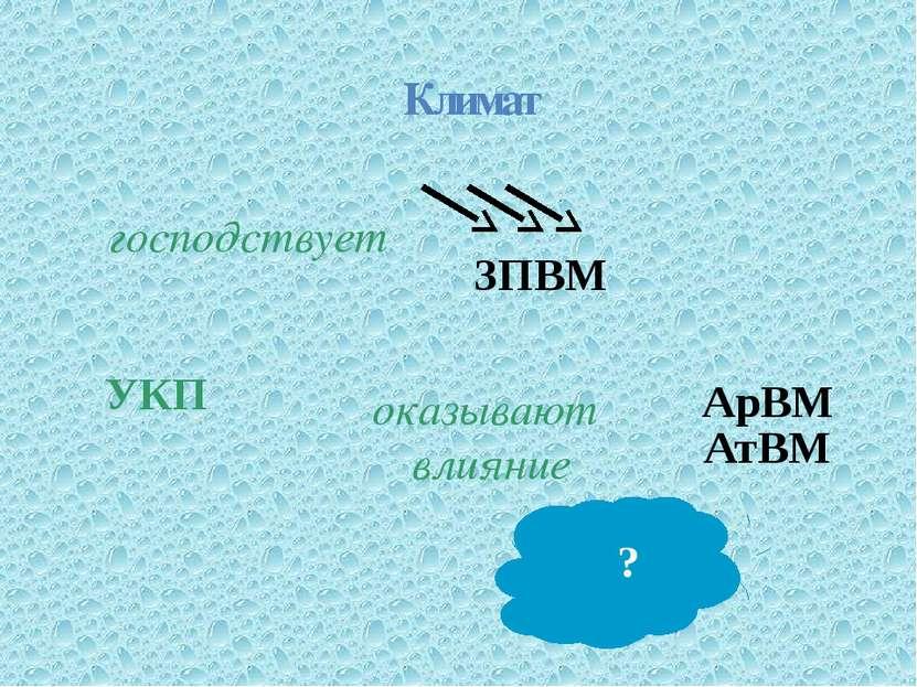 Внутренние воды СЛО АО БВС Перечислите реки Русской равнины и соотнесите их с...