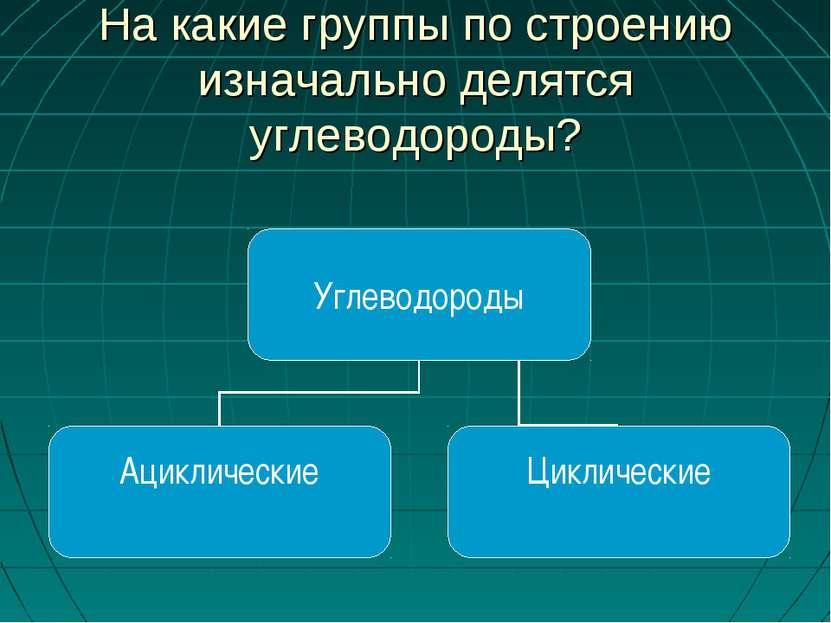 На какие группы по строению изначально делятся углеводороды?
