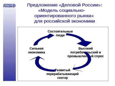 Предложение «Деловой России»: «Модель социально- ориентированного рынка» для ...