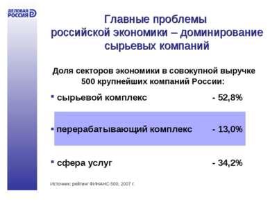 Доля секторов экономики в совокупной выручке 500 крупнейших компаний России: ...