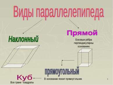 * Боковые рёбра перпендикулярны основанию В основании лежит прямоугольник Все...