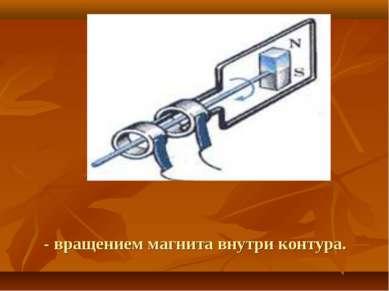 - вращением магнита внутри контура.
