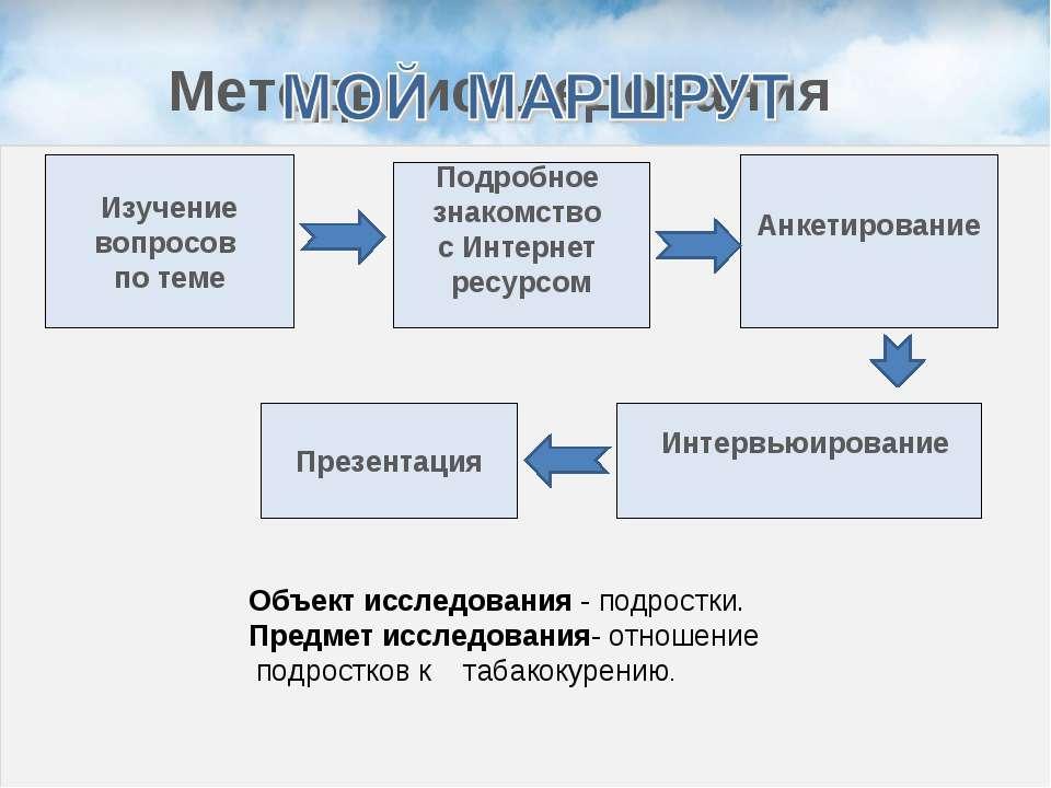 * Методы исследования наблюдение интервьюирование анкетирование обработка арх...