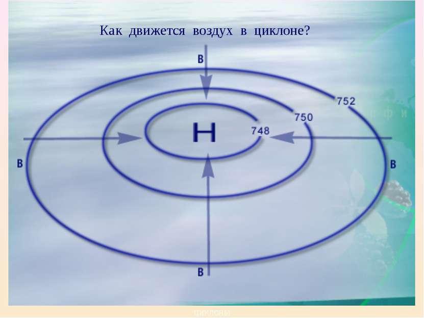 ЦИКЛОНЫ Как движется воздух в циклоне?